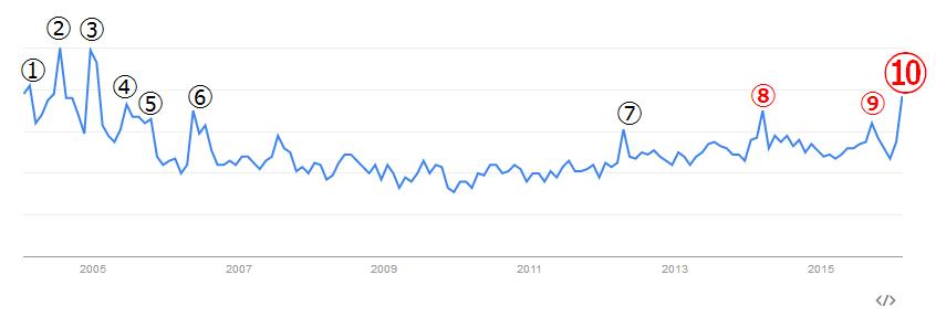 trend-jepang
